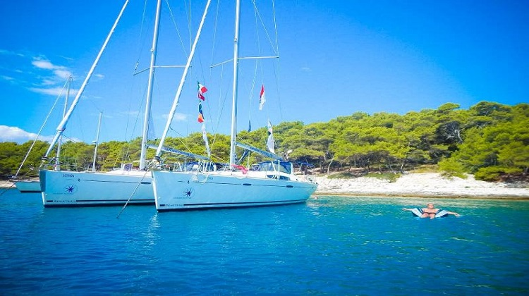 Sailing Croatia | How much money for sailing holiday in Croatia
